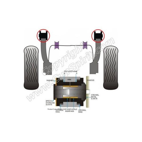 Kit silentblocs Bras AR